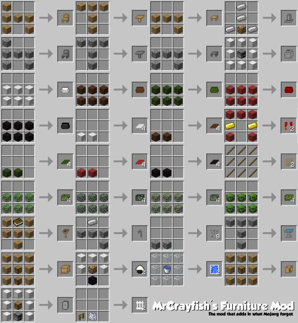 Möbel Mod für Minecraft 1.11/1.10.2/1.9.4 | Minecraft 1.11 ...