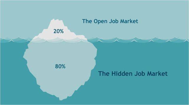 What is the hidden job market? - Minedex