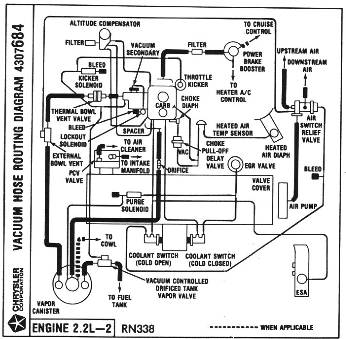 1985 Chrysler 2 2l Engine Diagram Electronic Schematics collections