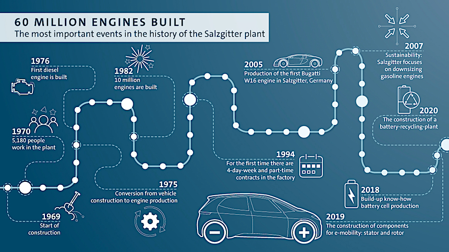 German Volkwagen Engines Diagram Wiring Diagram