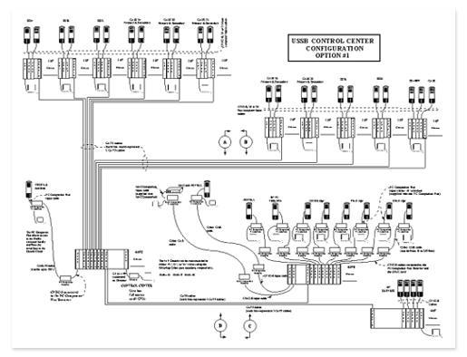 Wiring A Network - Wiring Diagram Progresif
