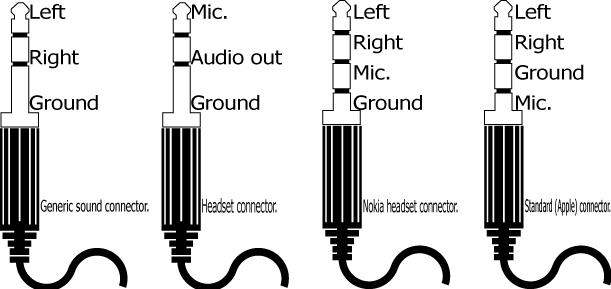 telephone headset schema cablage