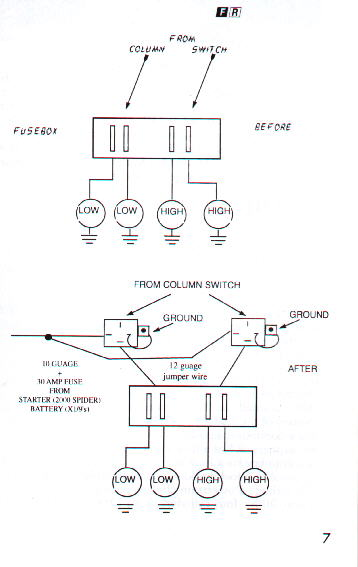 Fiat X19 Starting Ignition Fuse Box Car Wiring Diagram Better