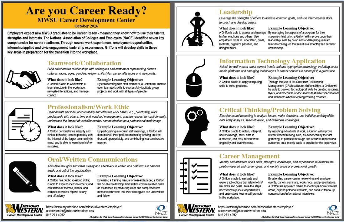 Career Development Center \u2013 Admissions - list of career goals