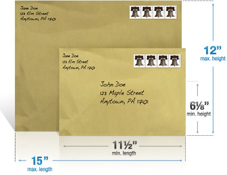 USPS Mailing Guidelines for First Class Mail - Letters, Postcards