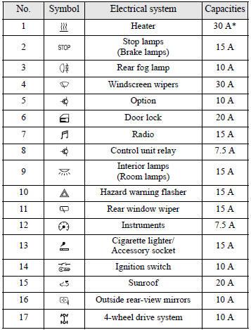 2014 Mitsubishi Outlander Fuse Box Diagram - Wiring Diagrams Schema