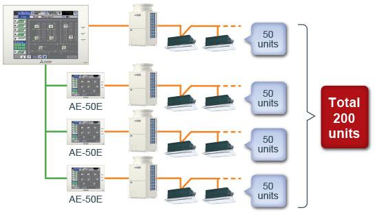 multi split ac wiring diagram