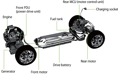 Tremendous Chassis Battery Diagram Auto Electrical Wiring Diagram Wiring 101 Mecadwellnesstrialsorg