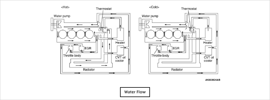 Mitsubishi Engine Cooling Diagram Wiring Diagram