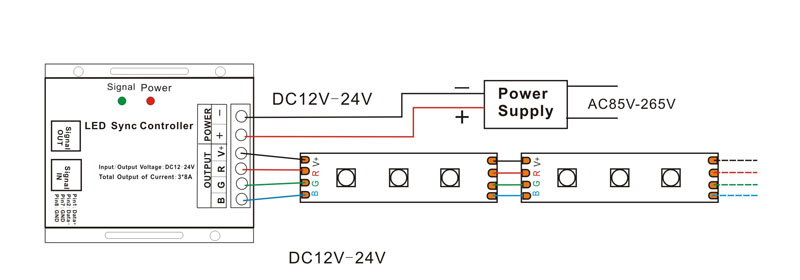 rgb led controller with pic12f675