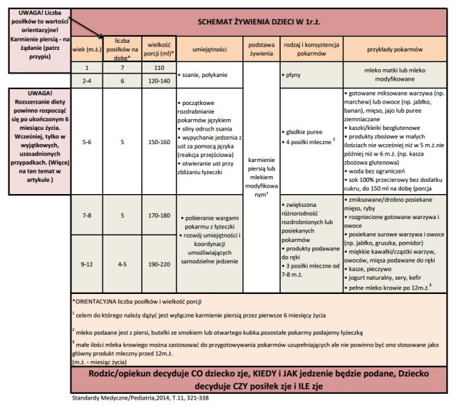 http://malgorzatajackowska.com/wp-content/uploads/2014/08/schemat-2014-m-jackowska.pdf