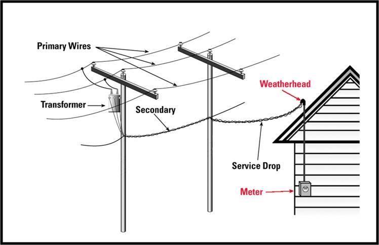 weatherhead wiring diagram