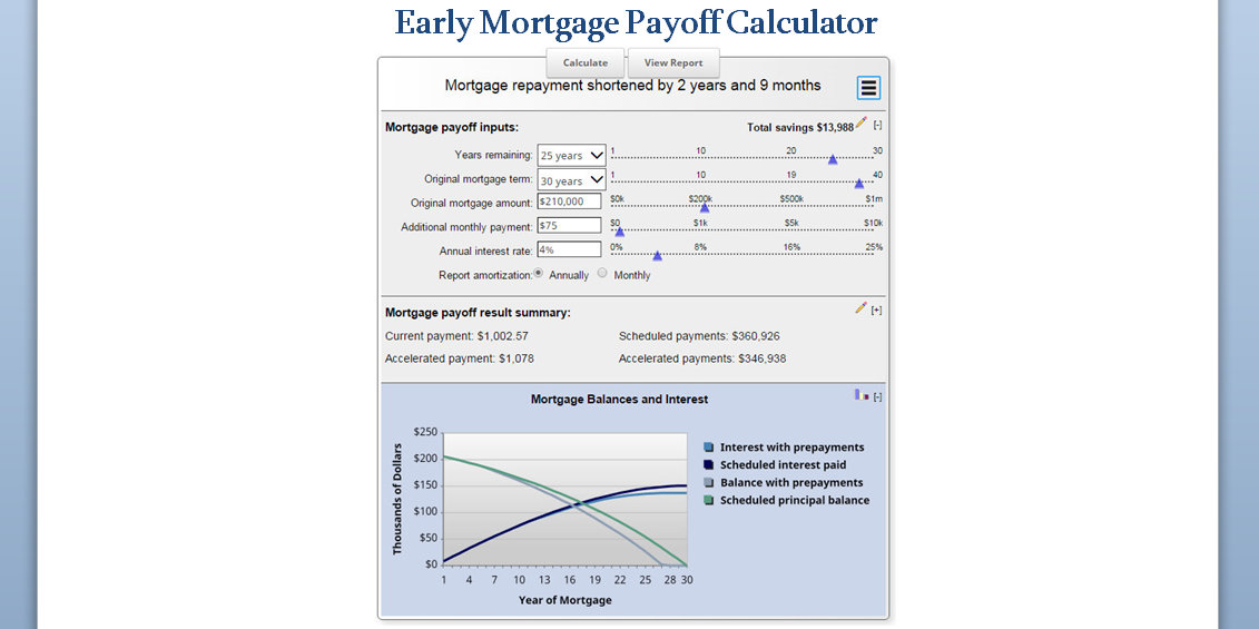 home loan principal calculator
