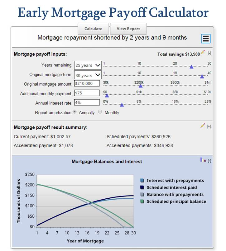 loan payoff calculator early
