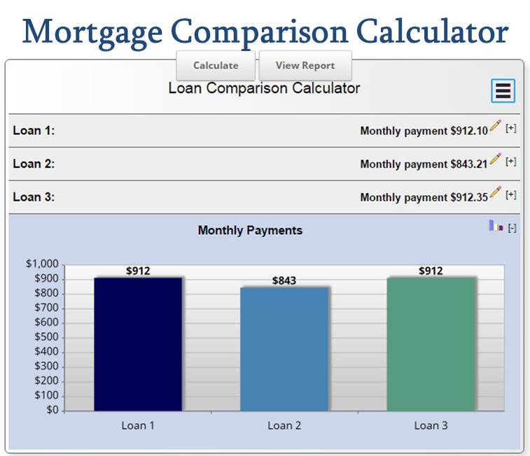 pay off loan early calculator - Selol-ink - calculator to pay off mortgage