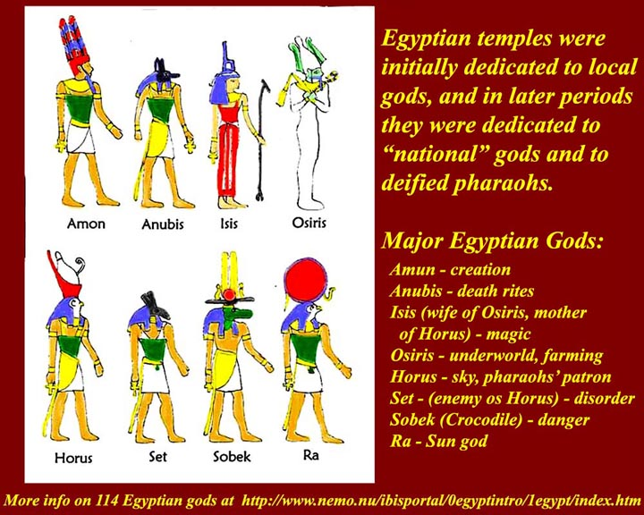 Egyptian God Names List    wwwmmdtkworg EGtkw0407EgyptGods - company contact list template
