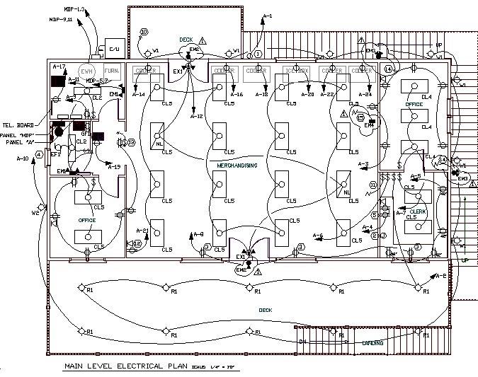 electrical maintenance plan