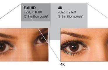 FullHD vs 4K