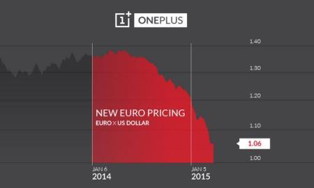 oneplus euro
