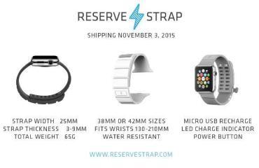 reverse_armband_apple_watch