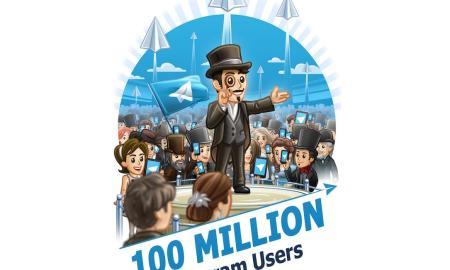 Telegram 100 Millionen Header