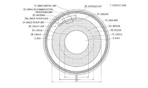 Sony Kontaktlinse