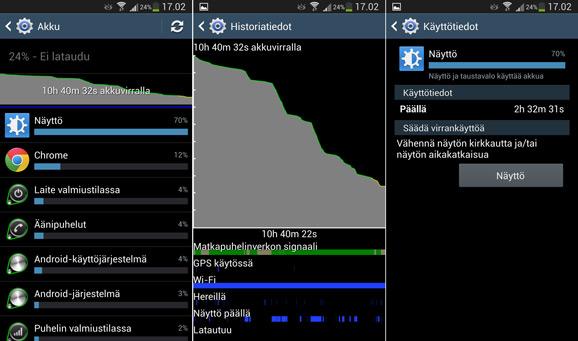 Galaxy S4 akkukesto