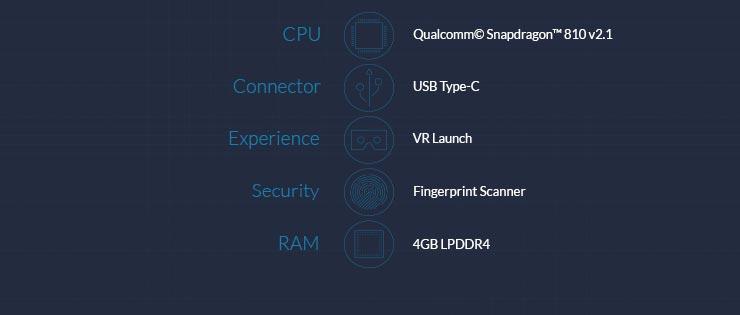 OnePlus 2 specs, ominaisuudet
