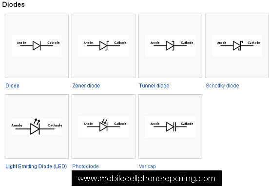 Schematic Symbols Of Electronic Components Mobile Phone Repairing
