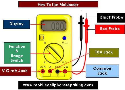 voltmeter wiring diagram for dc how to use multimeter how to use digital multimeter  how to use multimeter how to use digital multimeter