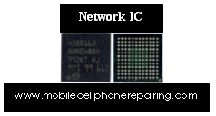 Network IC of a Mobile Phone