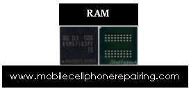 Mobile Phone RAM