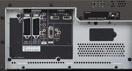 Panasonic TH-42 PZ 70 E - Connection Panel