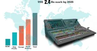 Broadcast Switcher Market