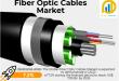 Fiber Optic Cables Market