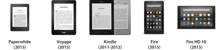 How To Identify Your Kindle Model At A Glance Mobile Fun