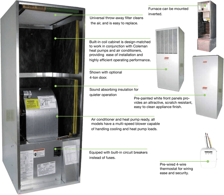 Electric Furnace For Mobile Home Review Home Co
