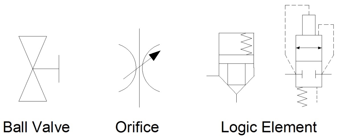 common hydraulic schematic symbols
