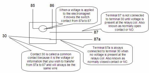 How-to-guides - Understanding relays