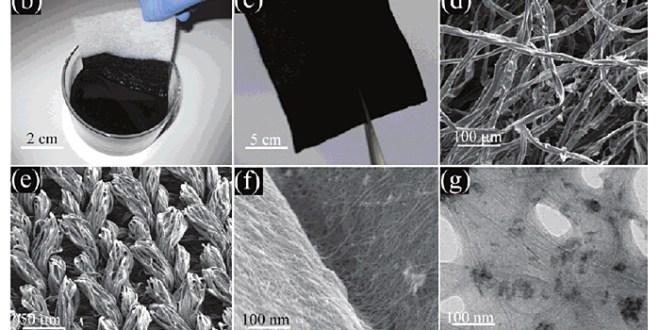 conductive-fabric