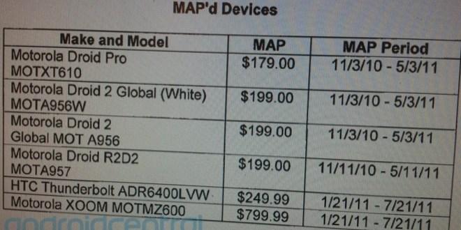 xoom-pricing