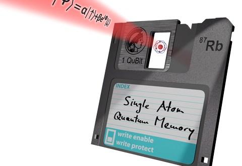 single-atom-quantum-memory