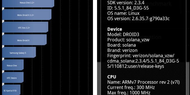 android-benchmark-01