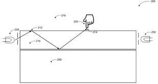 germ-microsoft-patent