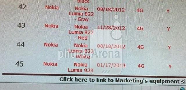 lumia-928