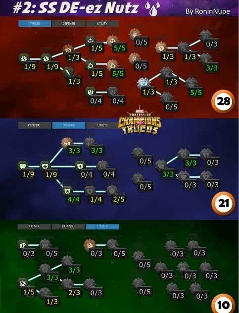 3-new-mastery-builds_marvel-contest-of-champions_1