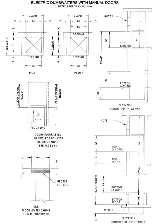 Dumbwaiter Wiring Diagram - Wwwcaseistore \u2022