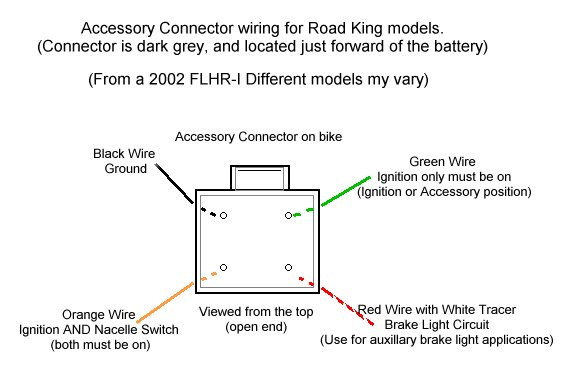 Accessories Wiring Diagram - Yvvoxuuessiew \u2022
