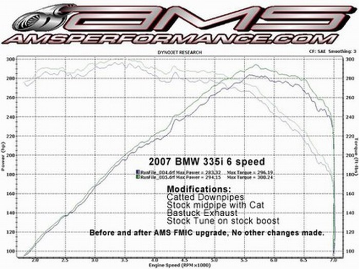 Bmw 335i Intercooler Engine Diagram - Wiring Diagram Database