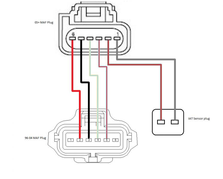 M Air Flow Sensor 2001 Mitsubishi Eclipse Wiring Diagram - wiring